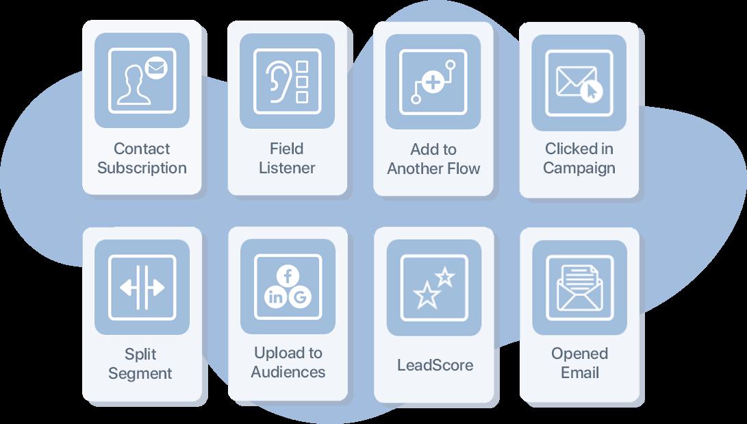 Flow Builder MarketingPlatform