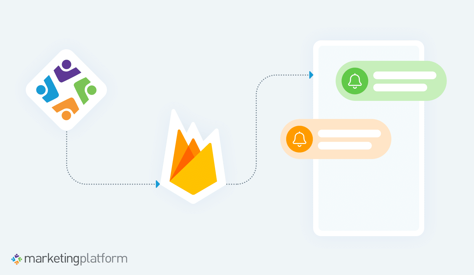 MarketingPlatform Firebase Notification