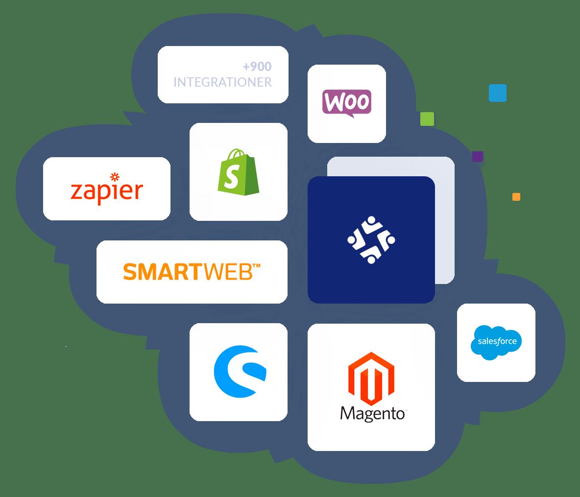 marketingplatform integrations