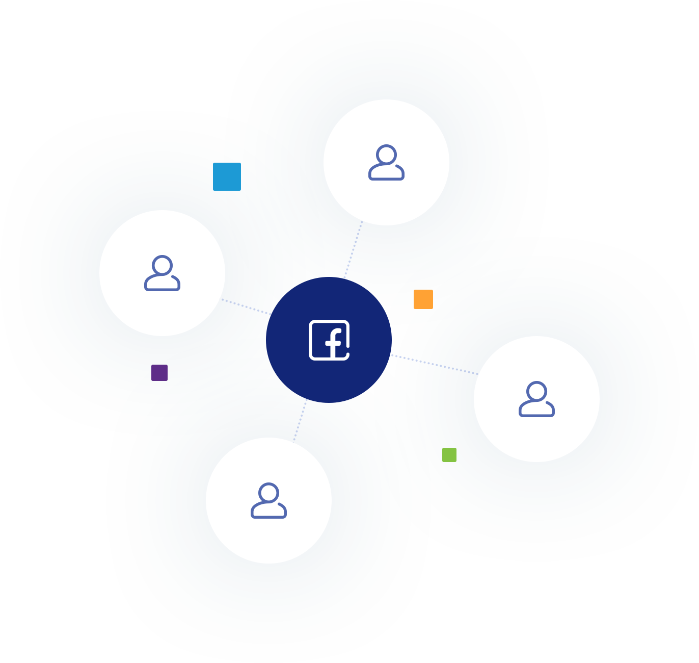 A graphic illustration of using social media for email marketing purposes from MarketingPlatform.